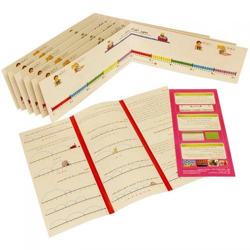 اسباب بازی آموزشی محور اعداد انتشارات آموزش 2